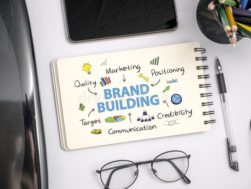Здание бренда Концепция оформления слов дела выходя на рынок стоковые изображения