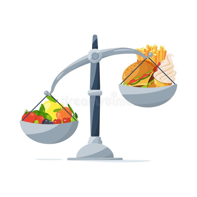 Здоровые еда и фаст-фуд на масштабах Выберите что вы едите Изображение вектора в стиле шаржа иллюстрация штока