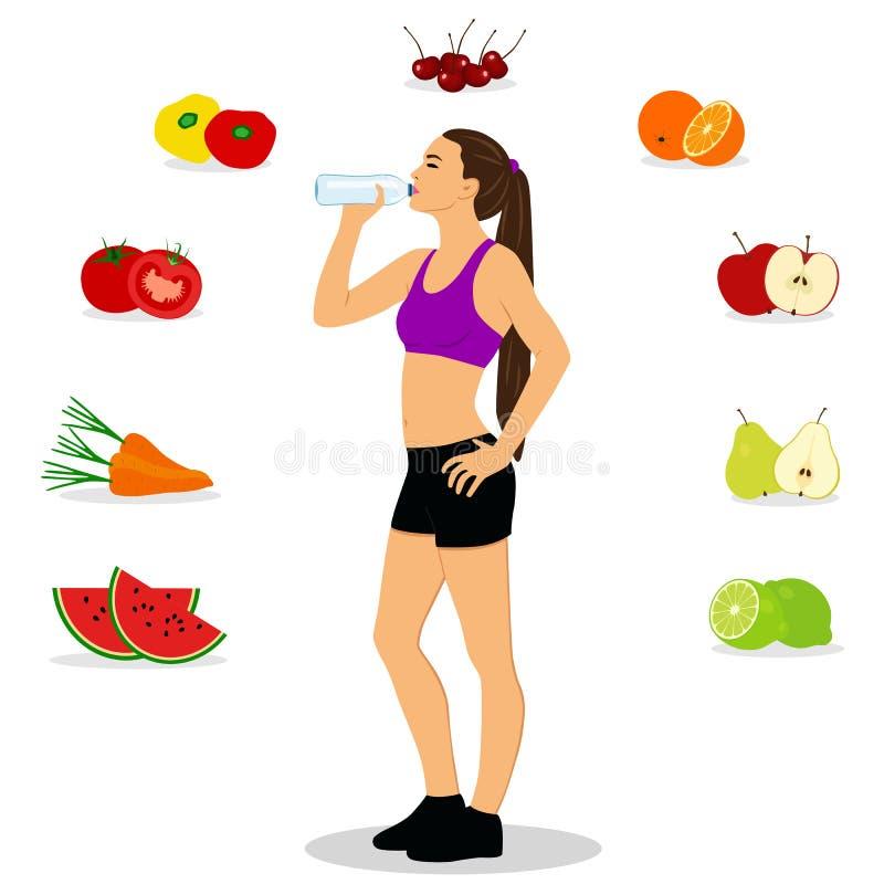 Здоровый уклад жизни выпивает воду девушки тонко Правильное питание бесплатная иллюстрация