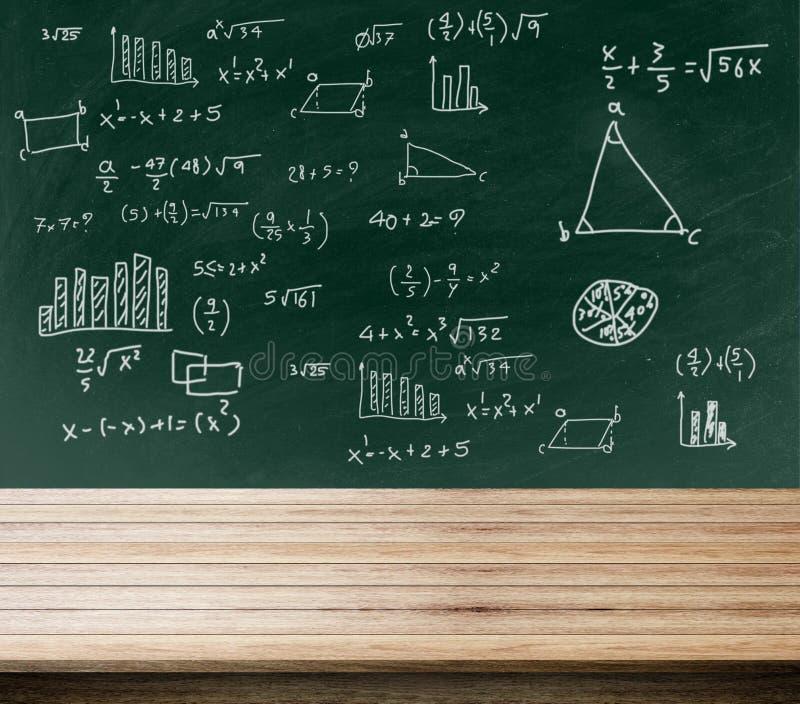 Зеленая предпосылка стола открытого космоса математики классн классного, доски и текста стоковая фотография rf
