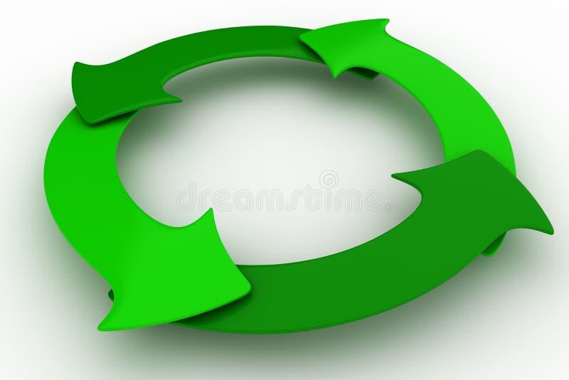 зеленый цвет стрелок иллюстрация штока