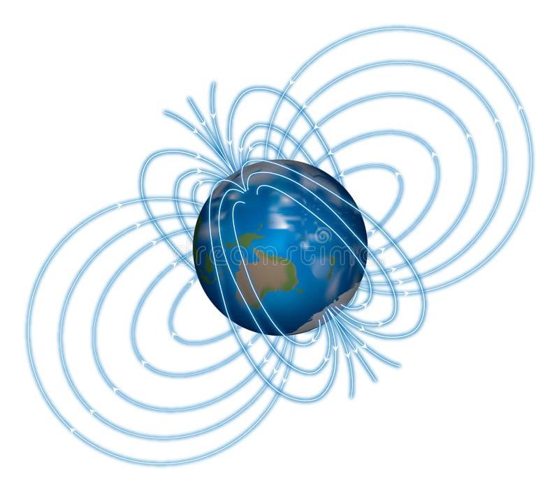 земля магнитная иллюстрация вектора