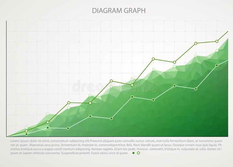 Зеленая диаграмма диаграммы дела с 2 линиями увеличения иллюстрация вектора