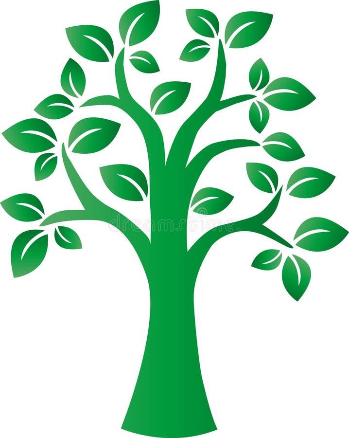 Зеленая среда дерева environ логотип бесплатная иллюстрация