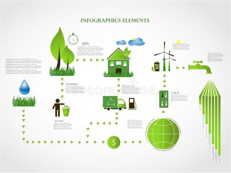 Зеленая энергия, собрание графиков данным по экологичности иллюстрация штока