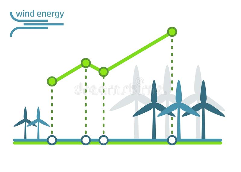 Зеленые ветротурбины диаграммы энергии иллюстрация штока