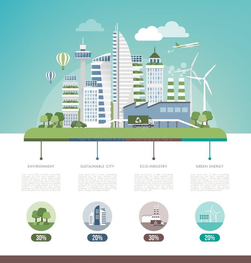 Зеленый город infographic иллюстрация вектора