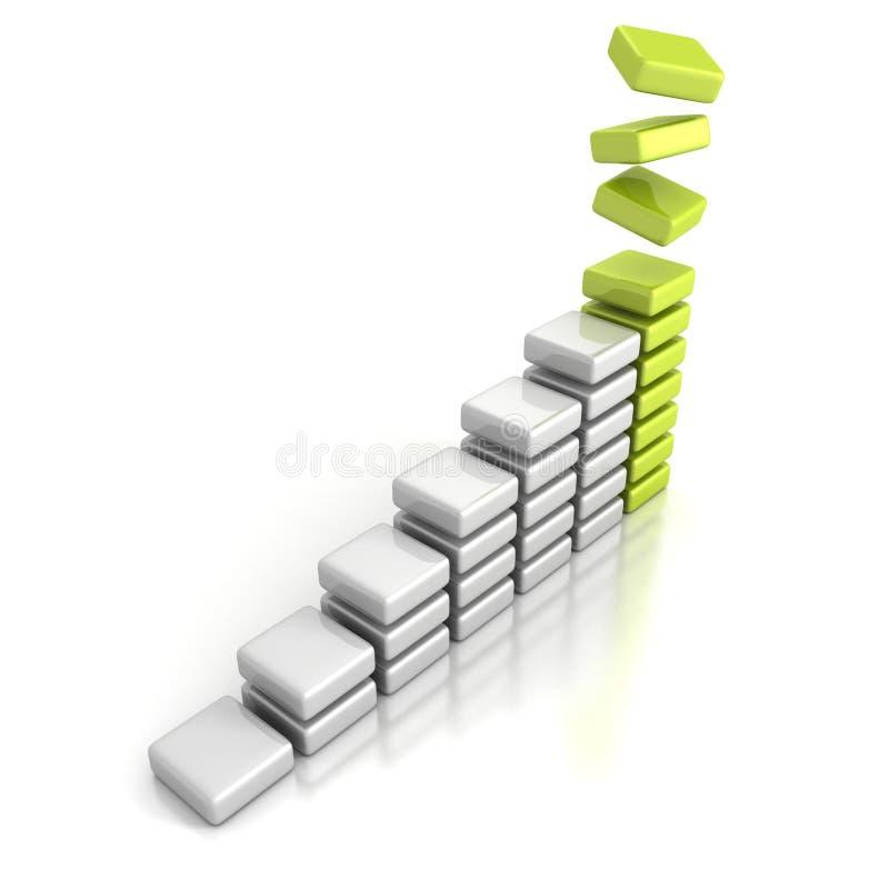Зеленый цвет дела успешный финансовый преграждает столбчатую диаграмму бесплатная иллюстрация