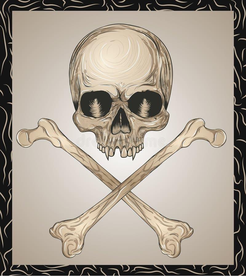 Злой череп с пересеченными косточками бесплатная иллюстрация