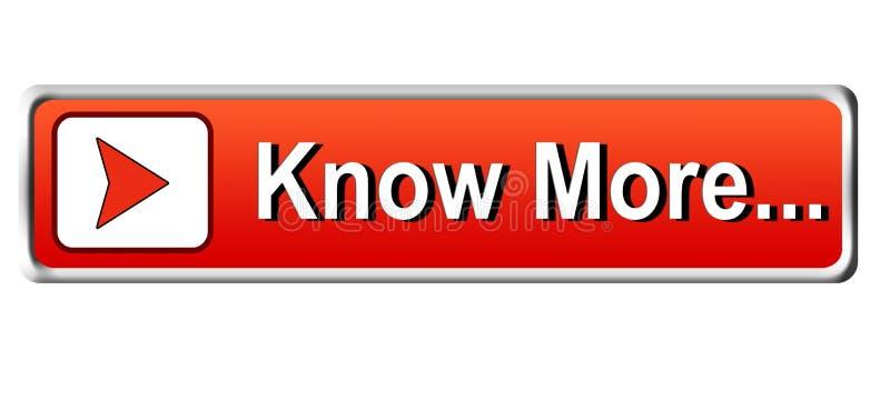 Знайте предпосылку красной кнопки более квадратной кнопки сети классическую белую иллюстрация штока