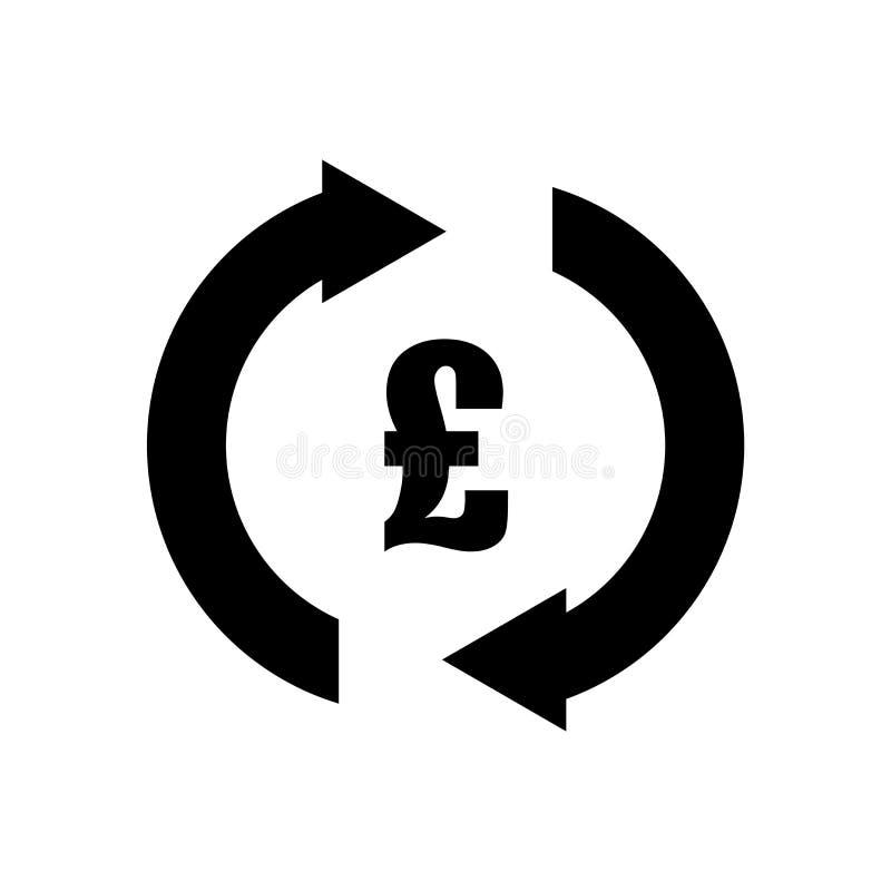 Знак валюты фунта в против часовой стрелки круге знака и символа вектора значка стрелок изолированном на белой предпосылке, валют иллюстрация штока