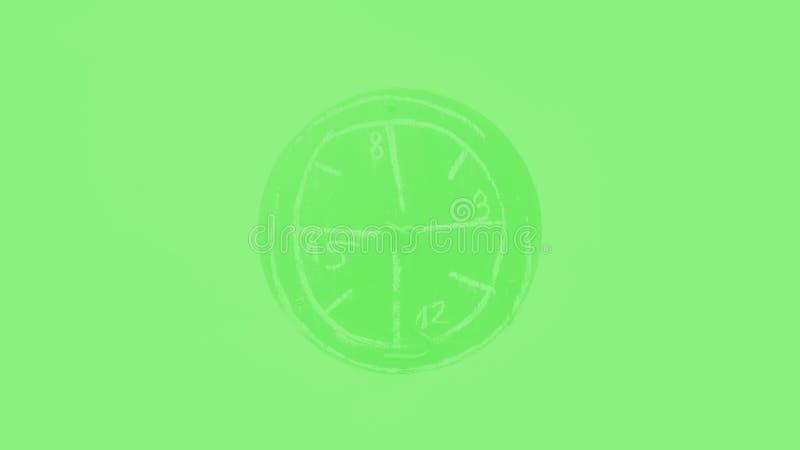 Знак дозора знака на зеленой предпосылке мяты Концепция неподходящего времени формат 16:9 панорамный r стоковая фотография