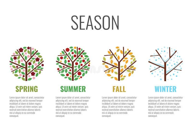 Знак круга 4 сезонов с дизайном вектора зимы осени падения лета изменения сезона дерева весной иллюстрация штока