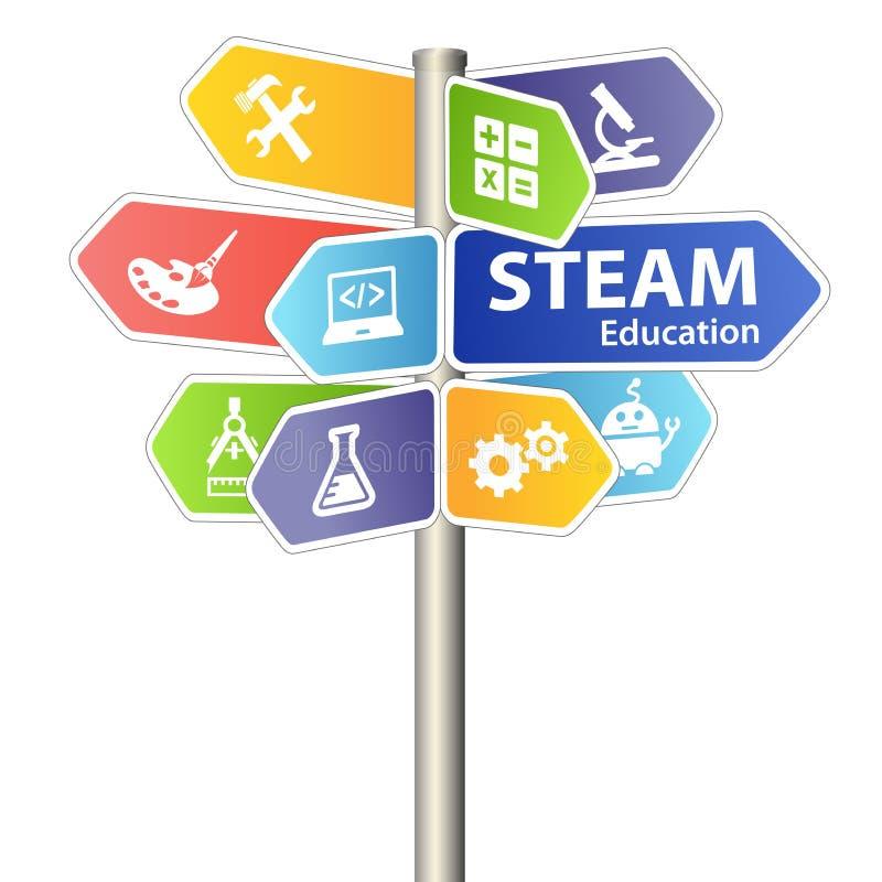Знак образования СТЕРЖНЯ ПАРА Математика искусств инженерства технологии науки иллюстрация вектора