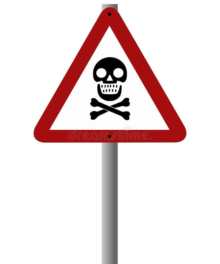 знак опасности бесплатная иллюстрация