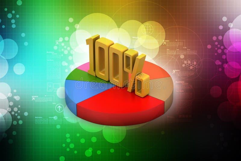 Знак процента с долевой диограммой иллюстрация штока