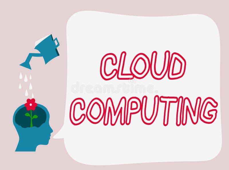 Знак текста показывая вычислять облака Схематическая польза фото сеть удаленных серверов, который хозяйничают на интернете иллюстрация вектора