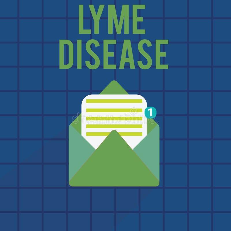 Знак текста показывая заболевание Lyme Схематическая форма фото артрита причиненная бактериями которые получают распространение т иллюстрация вектора