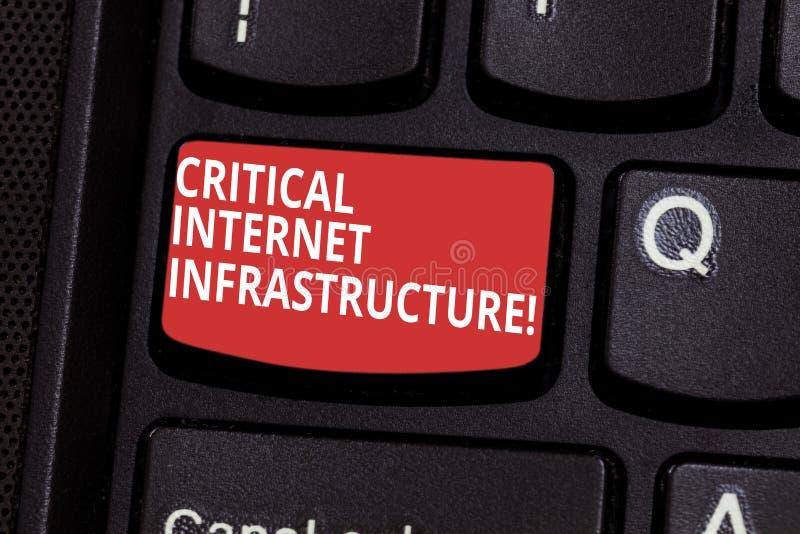 Знак текста показывая критическую инфраструктуру интернета Компоненты схематического фото необходимые клавиатуры деятельности инт стоковое изображение