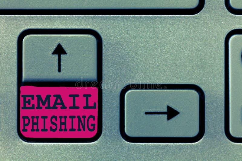 Знак текста показывая электронную почту Phishing Схематические электронные почты фото которые могут соединить к вебсайтам которые стоковые изображения rf