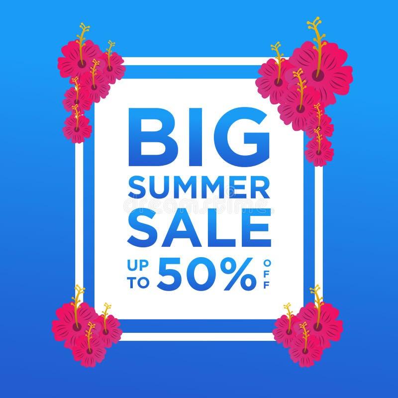 Знамена продажи лета или шаблон дизайна предпосылки красочный Смогите быть использовано для плакатов, знамен, продвижений на вебс бесплатная иллюстрация