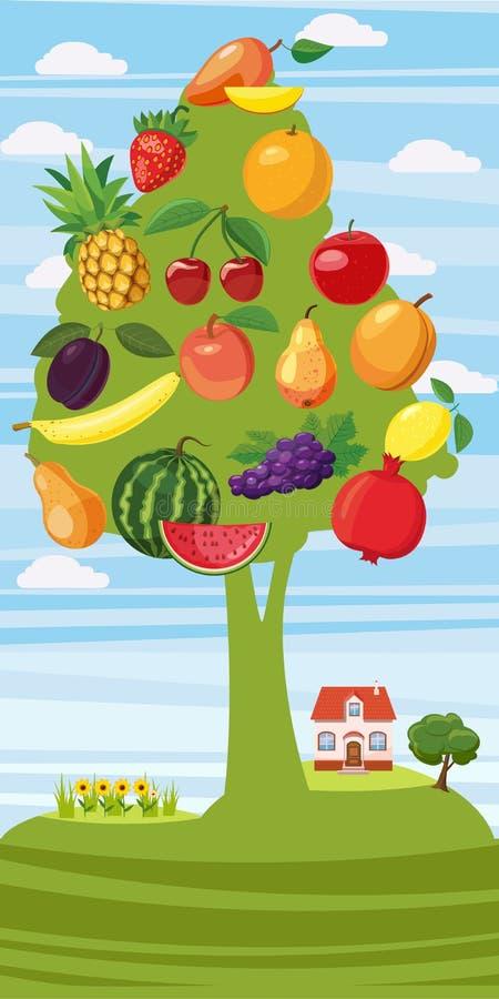 Знамя фруктового дерев дерева вертикальное, стиль шаржа иллюстрация вектора