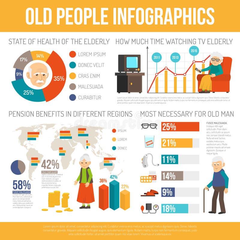 Знамя Infographic жизни людей вызревания плоское бесплатная иллюстрация