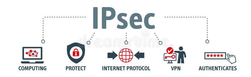 Знамя IPsec - безопасность Internet Protocol иллюстрация штока