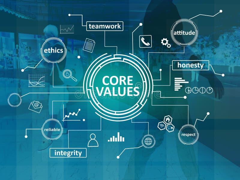 Значения ядра, цитаты деловой этики мотивационные вдохновляющие стоковое фото rf