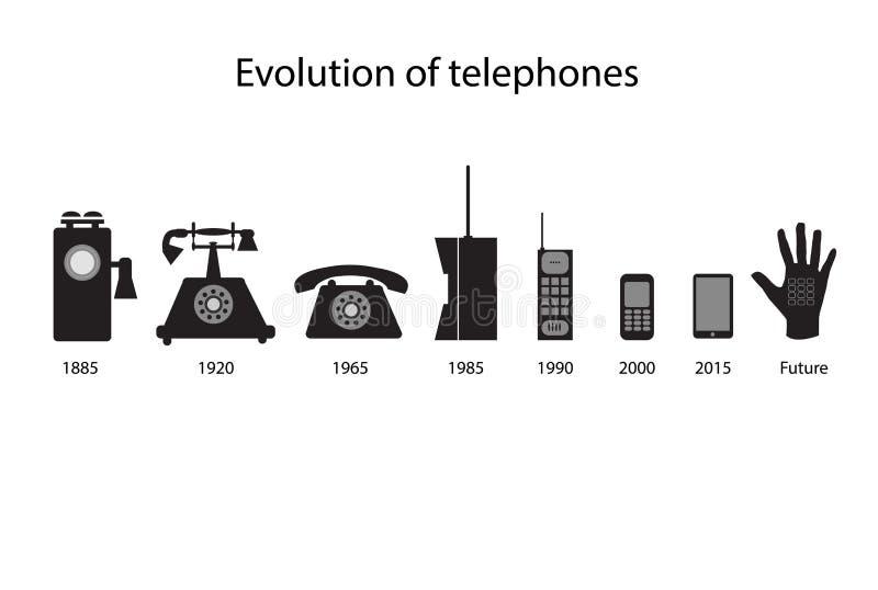 Значки вектора развития телефона бесплатная иллюстрация