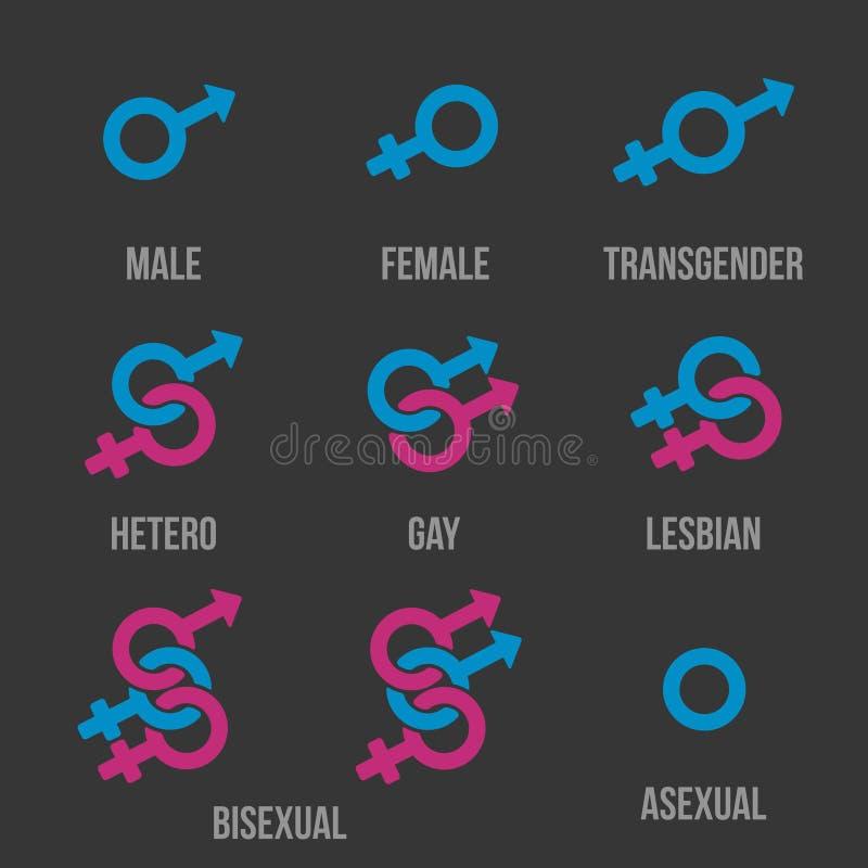 Концепции сексуальной ориентации