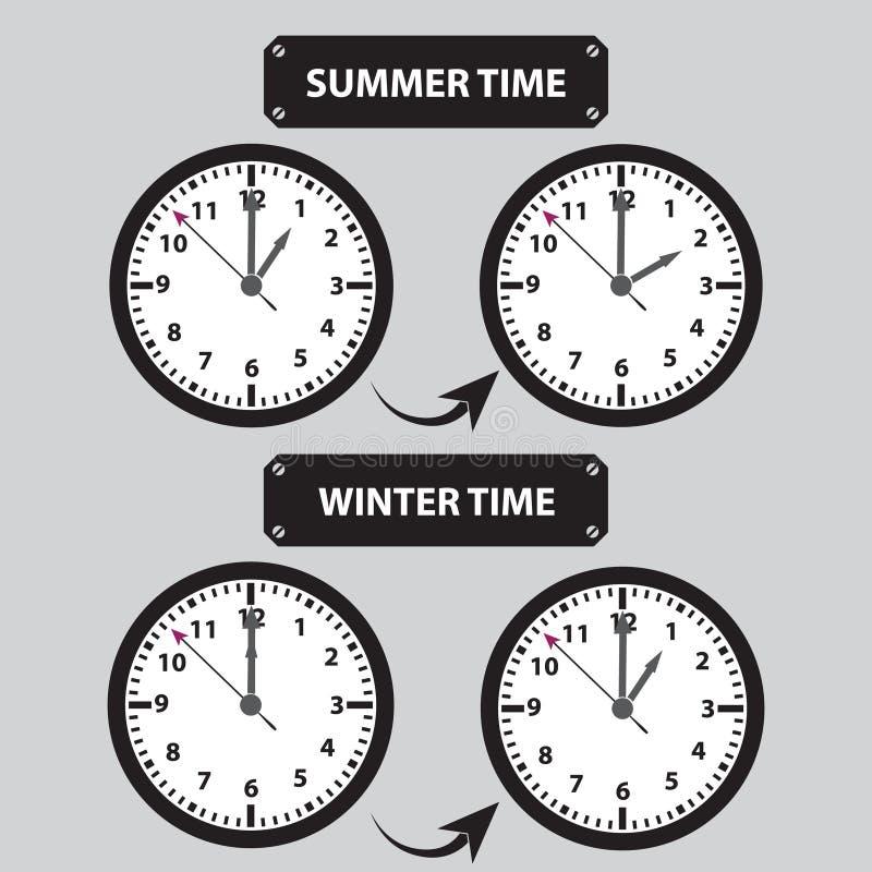 Значки лета и зимнего времени перенося бесплатная иллюстрация