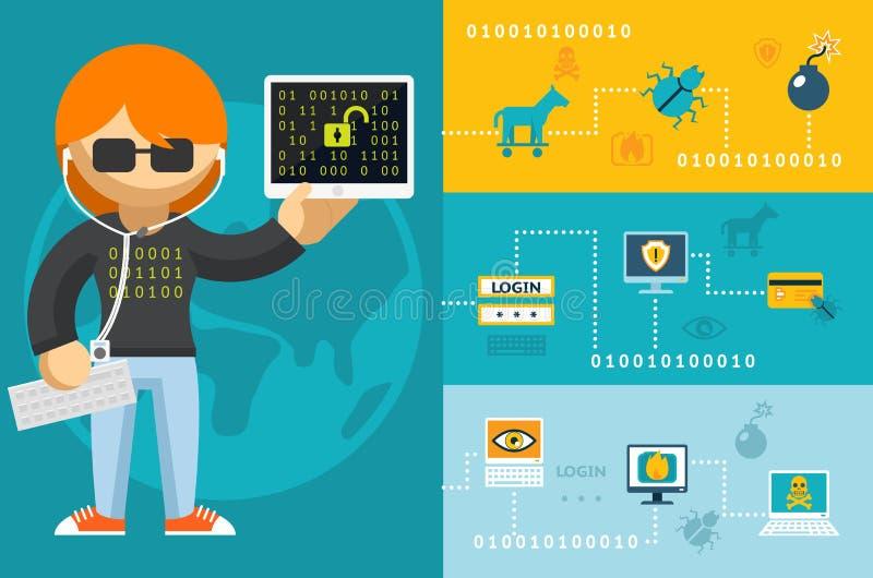 Значки компьютерного хакера и аксессуаров иллюстрация вектора