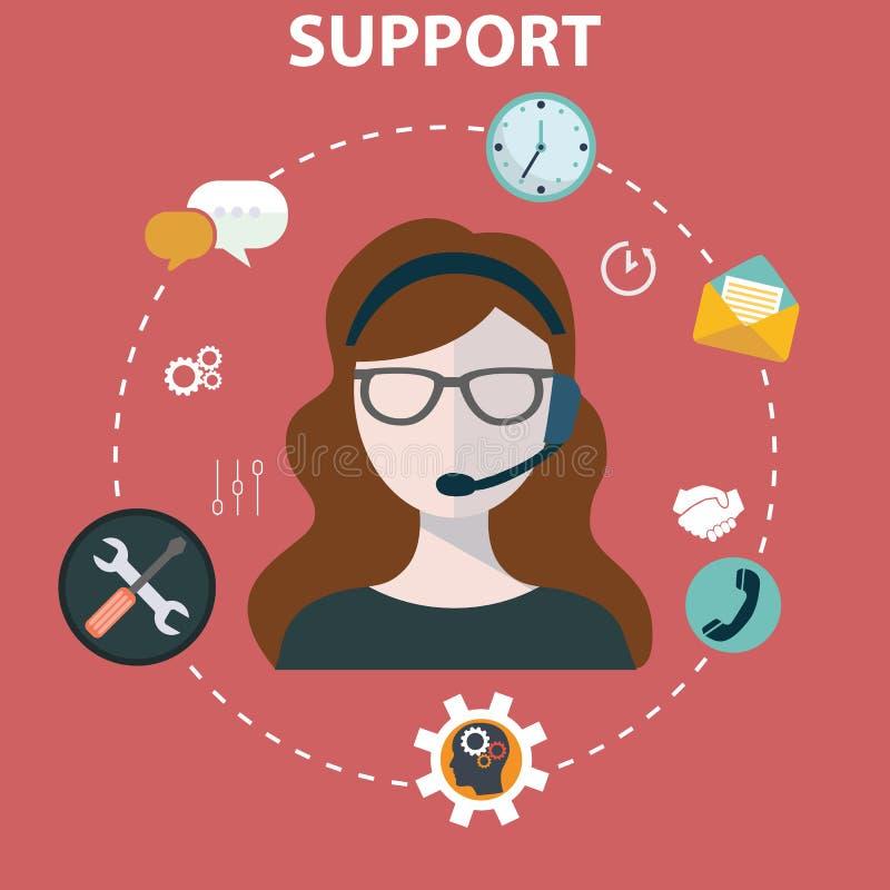 Значки концепции обслуживания заботы делового клиента плоские устанавливают контакта нас поддержать для того чтобы помочь звонку  иллюстрация штока