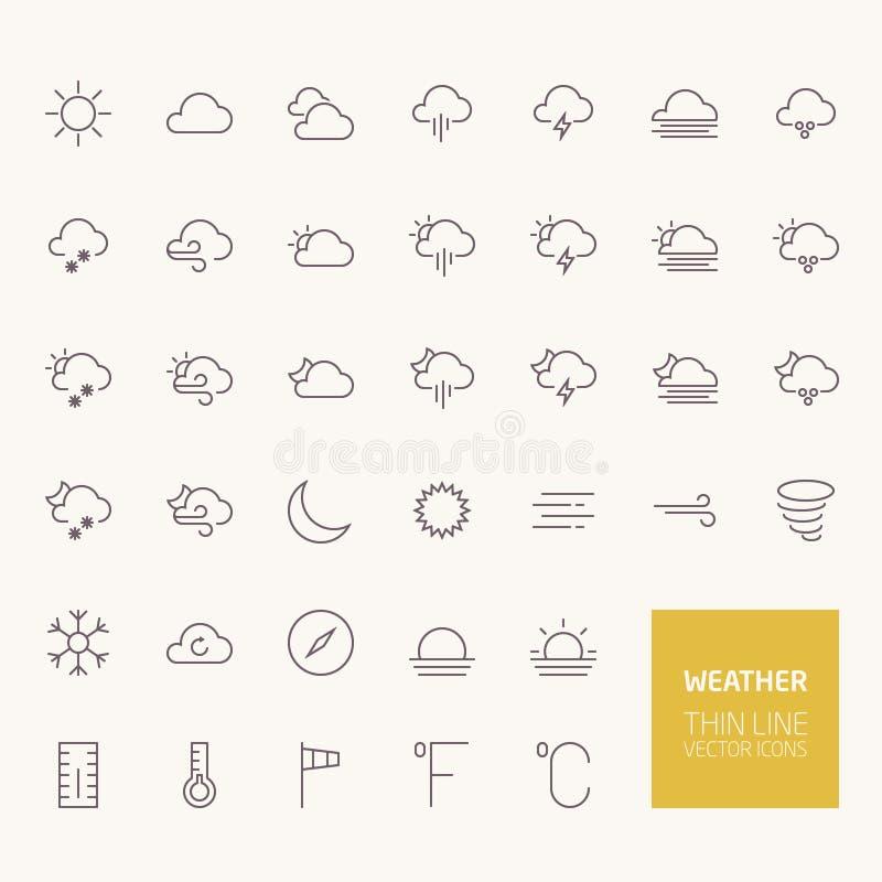Значки плана погоды бесплатная иллюстрация