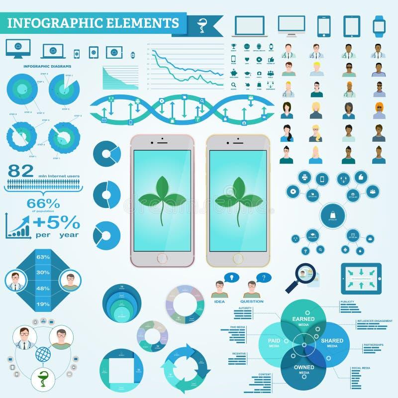 Значки элементов, доктора и пациента Infographic, диаграммы Маркетинг цифров в фармацевтической компании иллюстрация штока