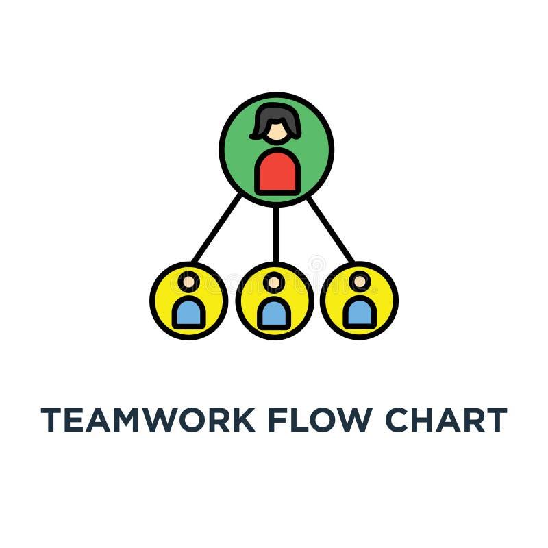значок графика течения сыгранности иерархия дела или дизайн символа концепции структуры пирамиды команды дела, организация компан иллюстрация штока