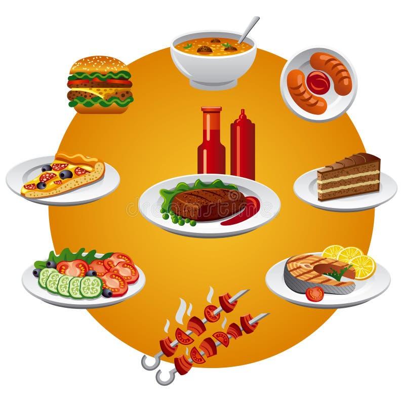 Значок еды бесплатная иллюстрация
