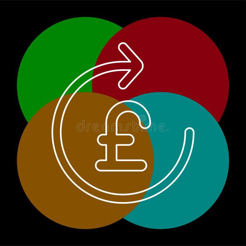 Значок знака фунта, знак валюты бесплатная иллюстрация