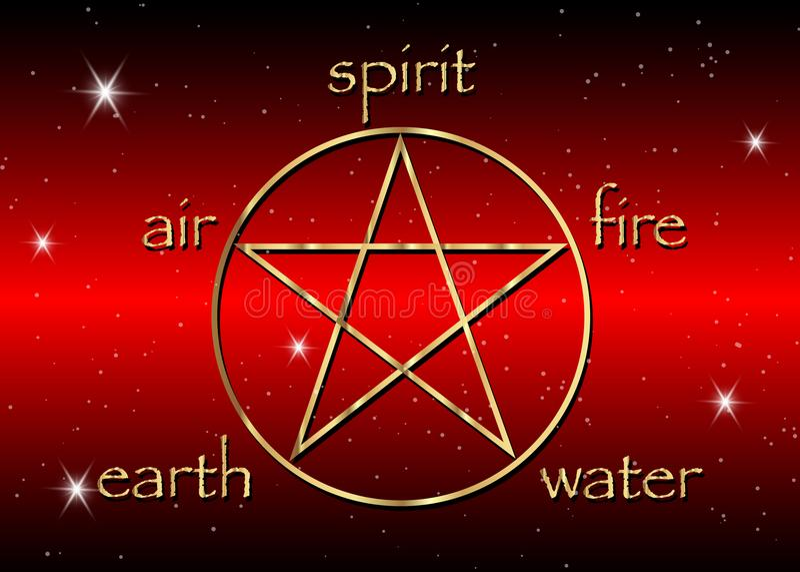 Значок пентаграммы золота с 5 элементами: Дух, воздух, земля, огонь и вода Золотой символ алхимии и священной геометрии бесплатная иллюстрация