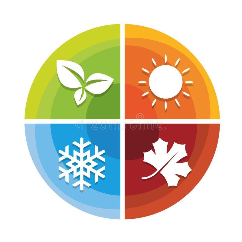 значок 4 сезонов в диаграмме круговой диаграммы с весной лист, летом солнца, зимой снега и осенью кленового листа дизайн вектором иллюстрация штока
