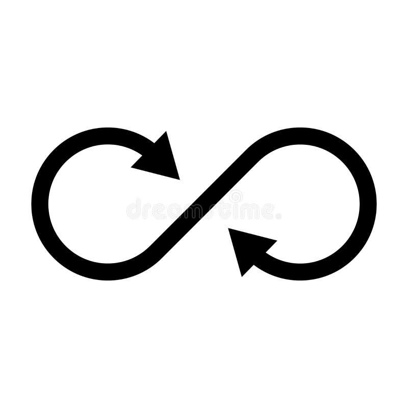 Значок символа безграничности с обеими бортовыми стрелками Концепция бесконечного, безграничного и бесконечного Простой дизайн ве иллюстрация вектора
