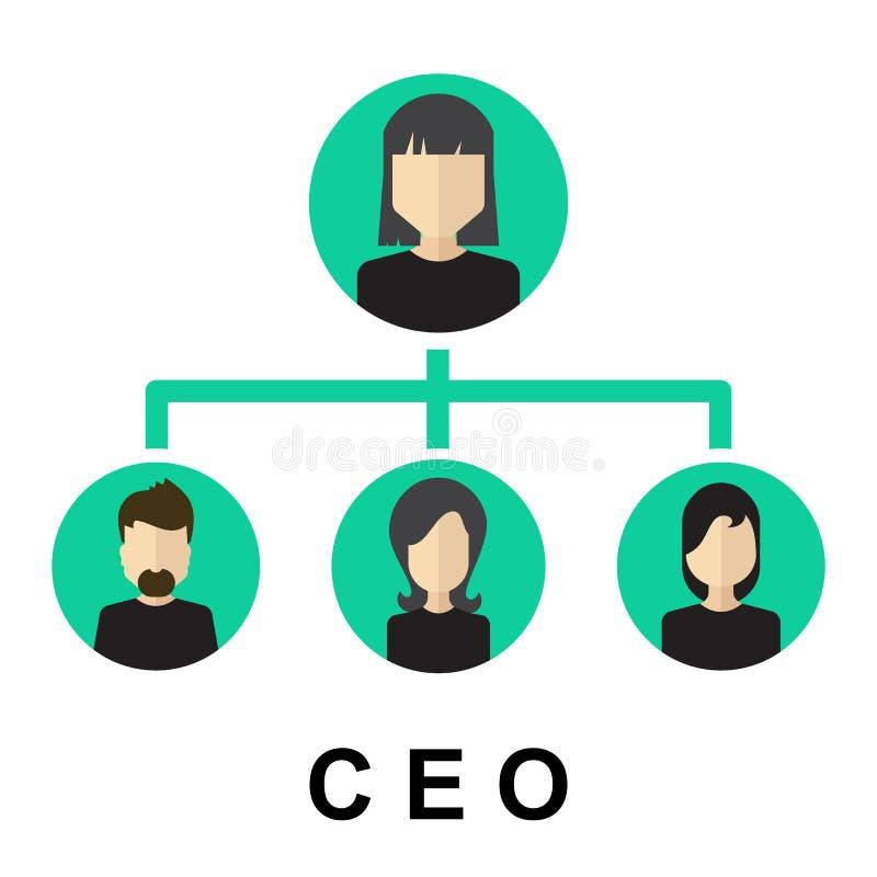 Значок CEO (главный исполнительный директор) бесплатная иллюстрация