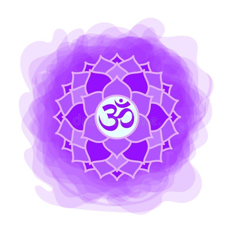 Значок Sahasrara Седьмая крона, париетальное chakra Круг вектора пурпурный закоптелый Линия символ Обрядовый знак раздумье иллюстрация штока
