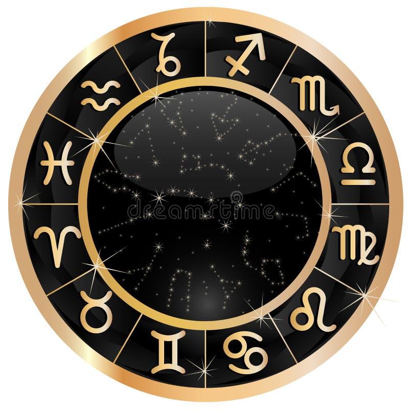 зодиак золота экземпляра круга иллюстрация вектора