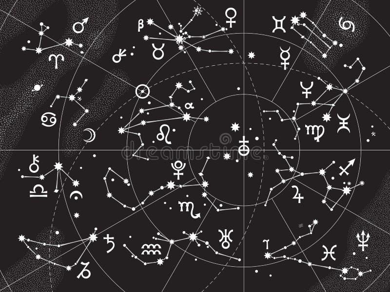 зодиак созвездий XII иллюстрация вектора