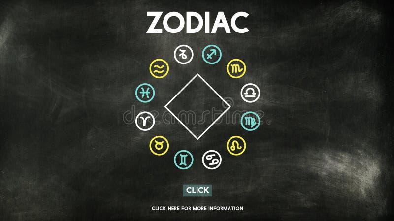 Зодиак подписывает астральную астрологическую концепцию календаря рождения стоковое фото