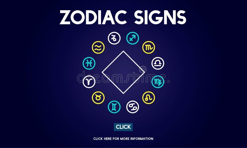 Зодиак подписывает концепцию гороскопа прогноза астрологическую бесплатная иллюстрация