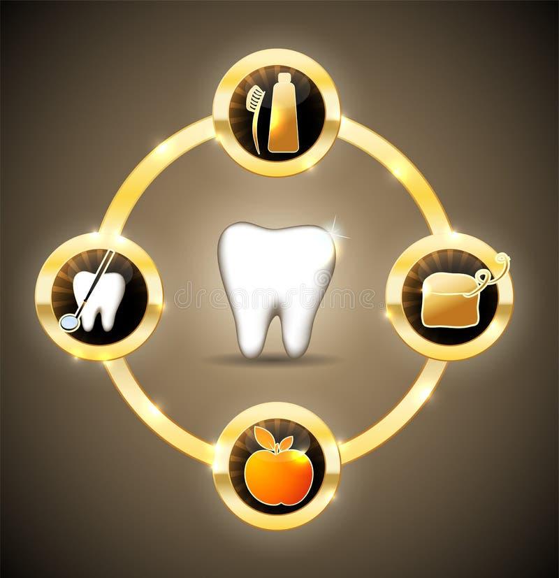 Золотое зубоврачебное колесо иллюстрация штока