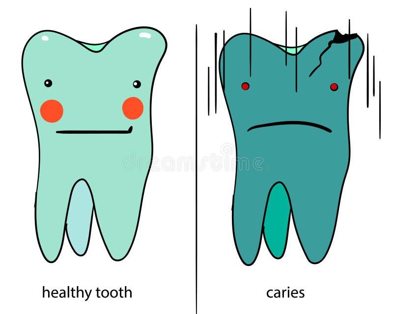 2 зуба показаны в различном государстве Одно из их здорово и довольнося иллюстрация вектора